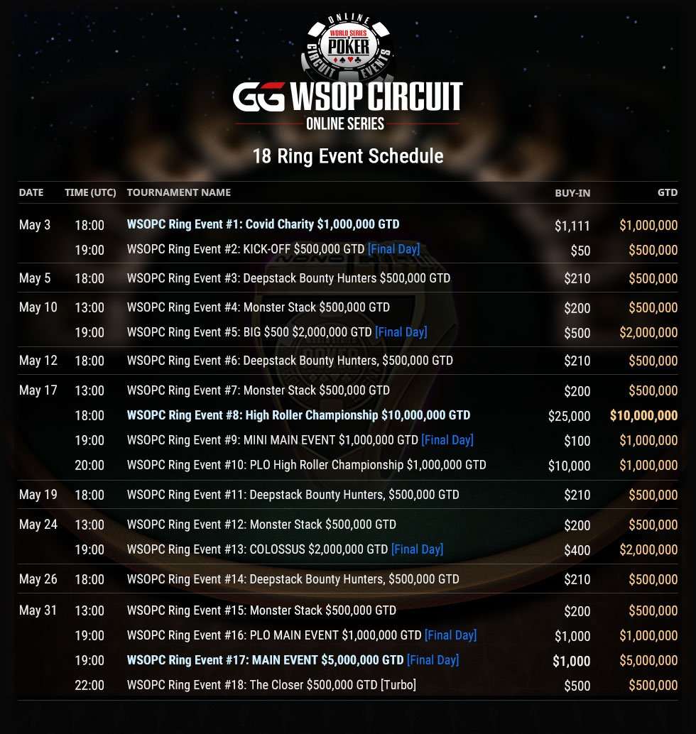 The WSOP Super Circuit Online Series 2020 event schedule