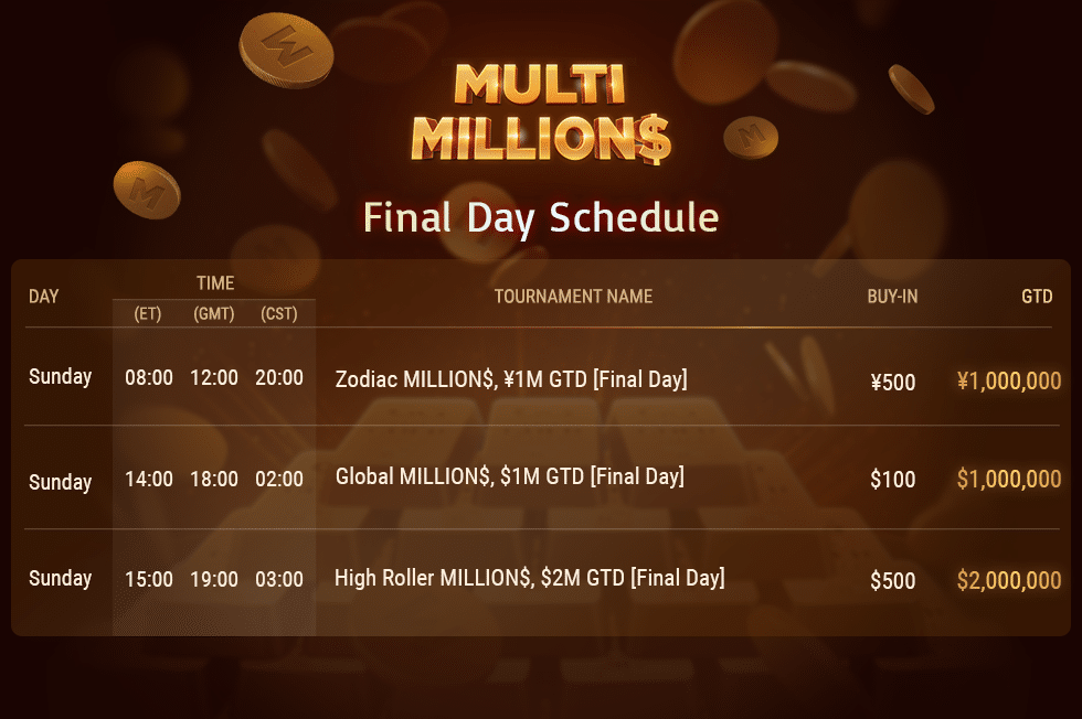 The final day schedule for the multi million$ poker tournament